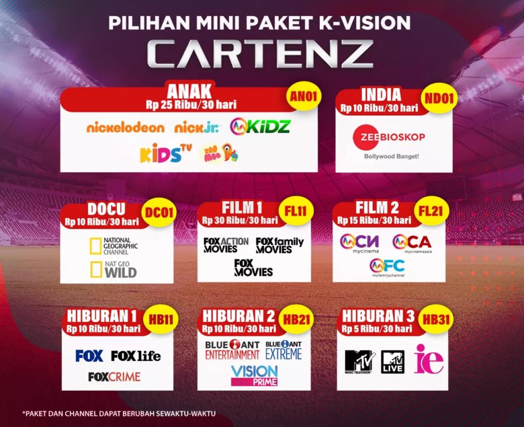 Mini Paket K Vision KU Band